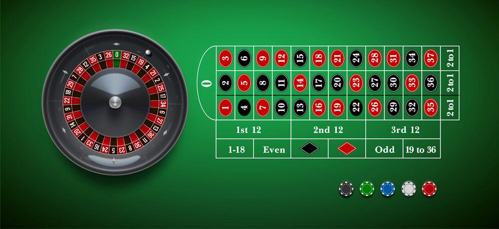 Mainkan Roulette Online Uang Asli di Situs Judi Terpercaya
